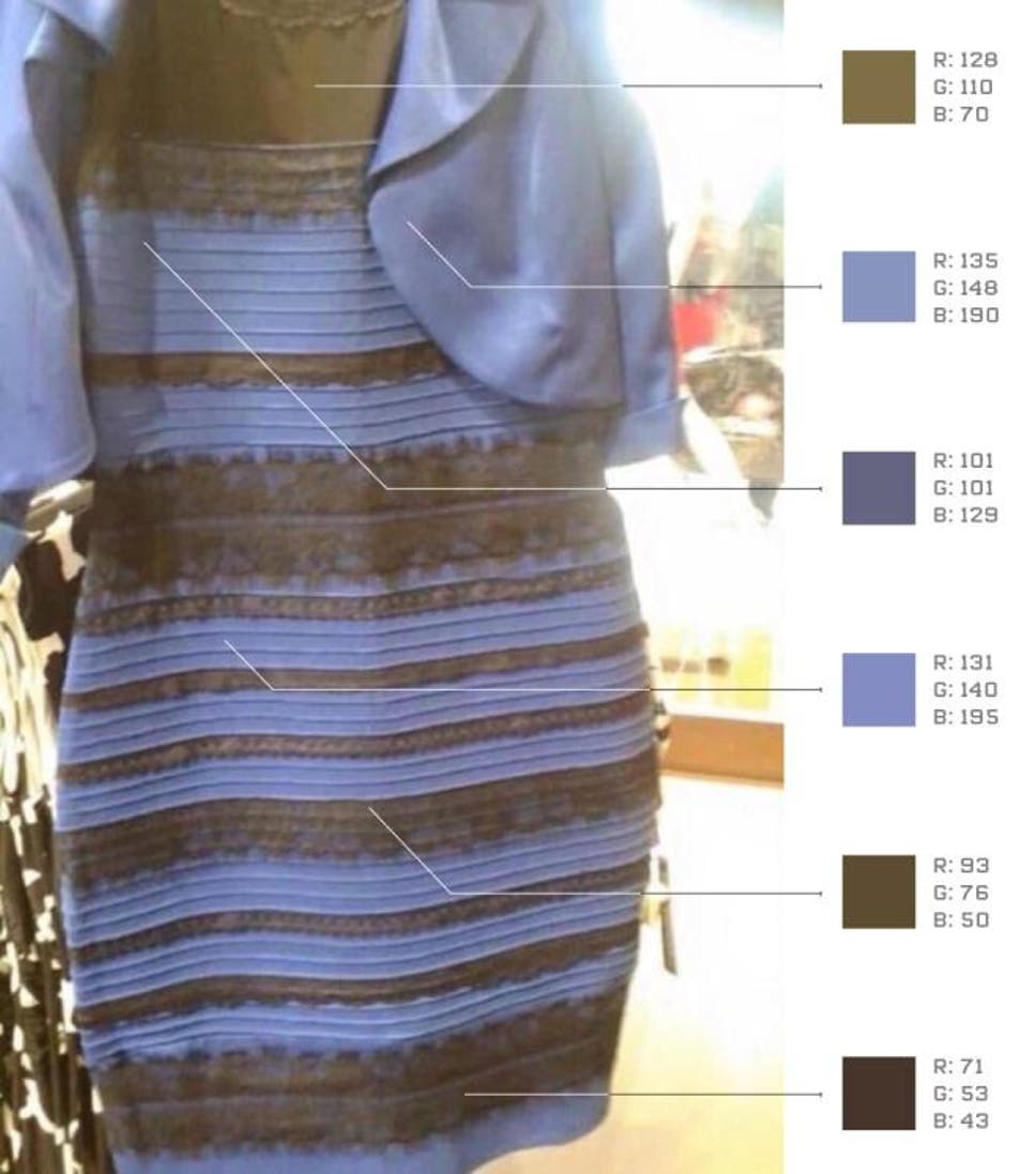 white and gold or blue and black what colour is the dress an