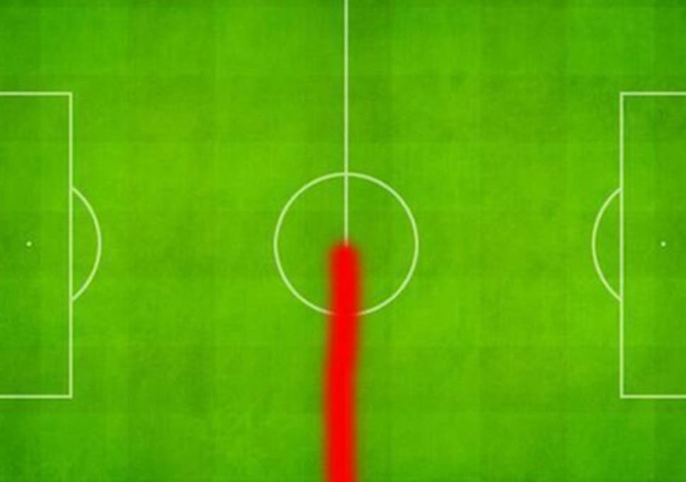 A meme of Gerrard's heat map against Manchester United