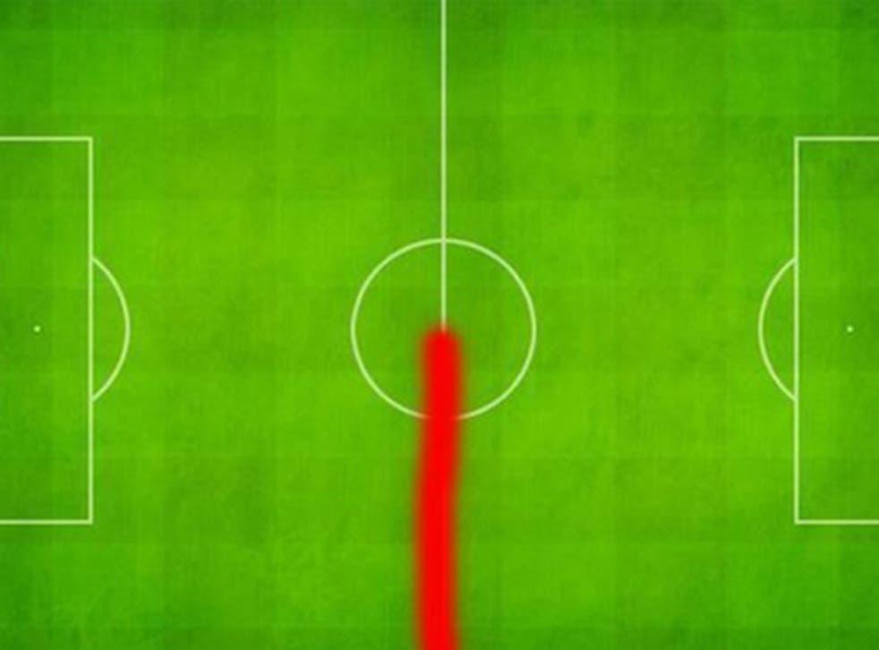 A meme of Gerrard's heat map against Manchester United