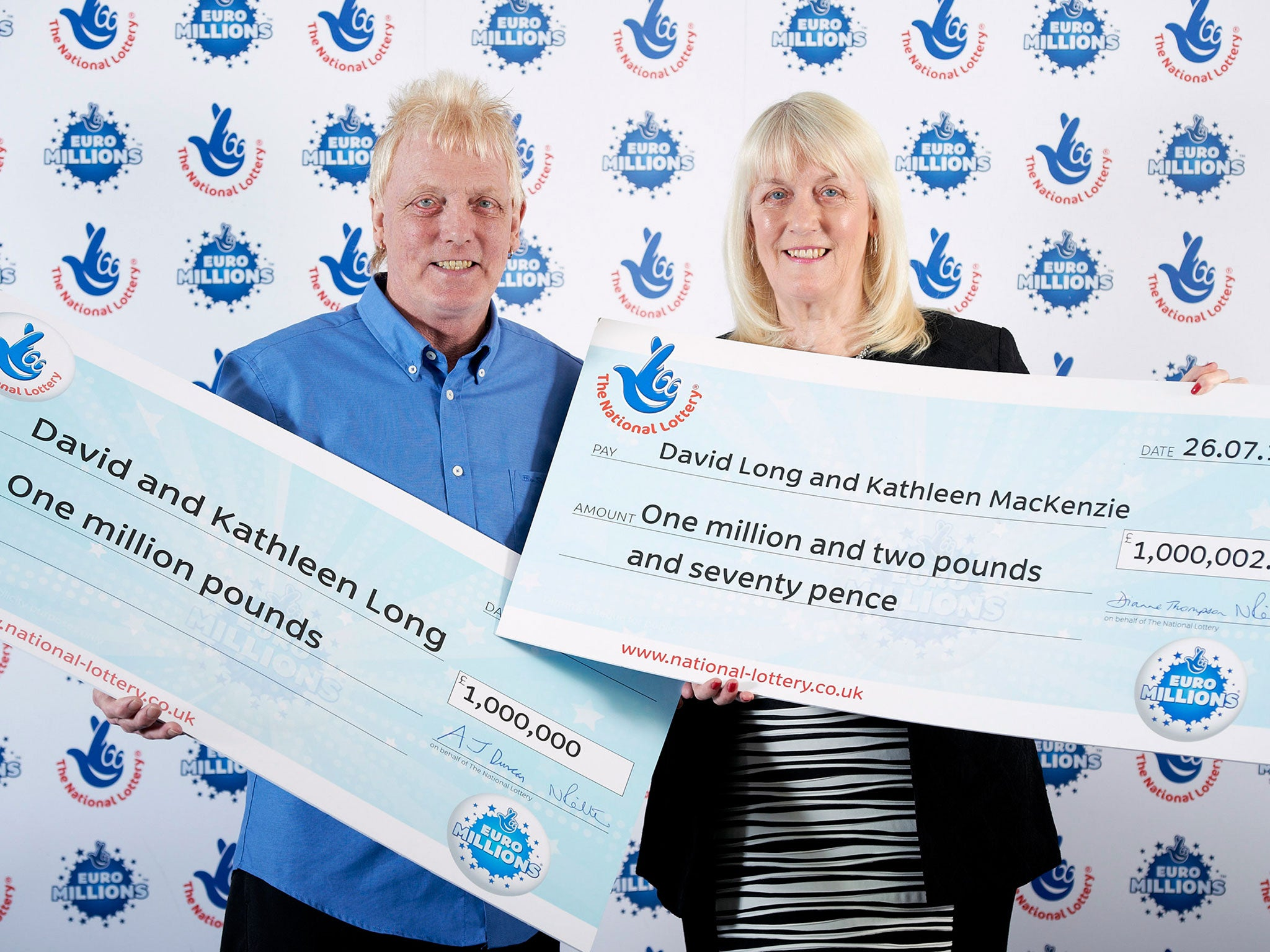 Euromillions couple win lottery for second time at odds - Millionaire designer home lottery ...