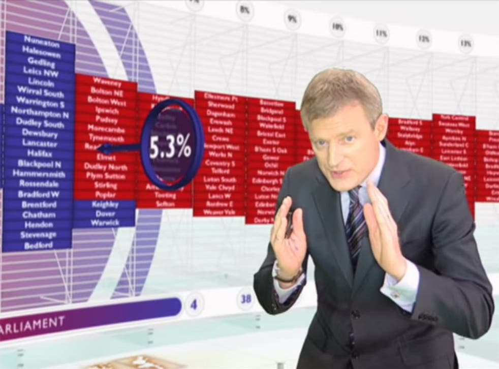 Swinging Vine: Broadcaster Jeremy Vine and the Swingometer during the 2010 election