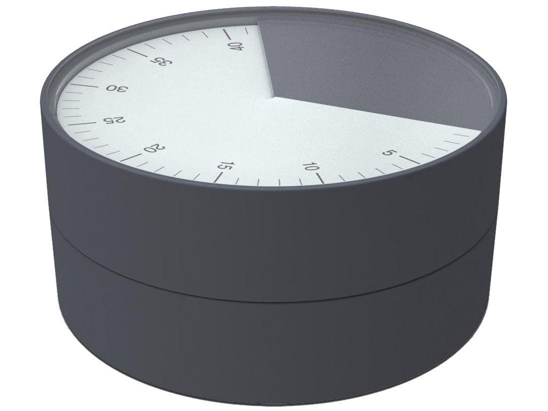 10 best kitchen timers  023422e43