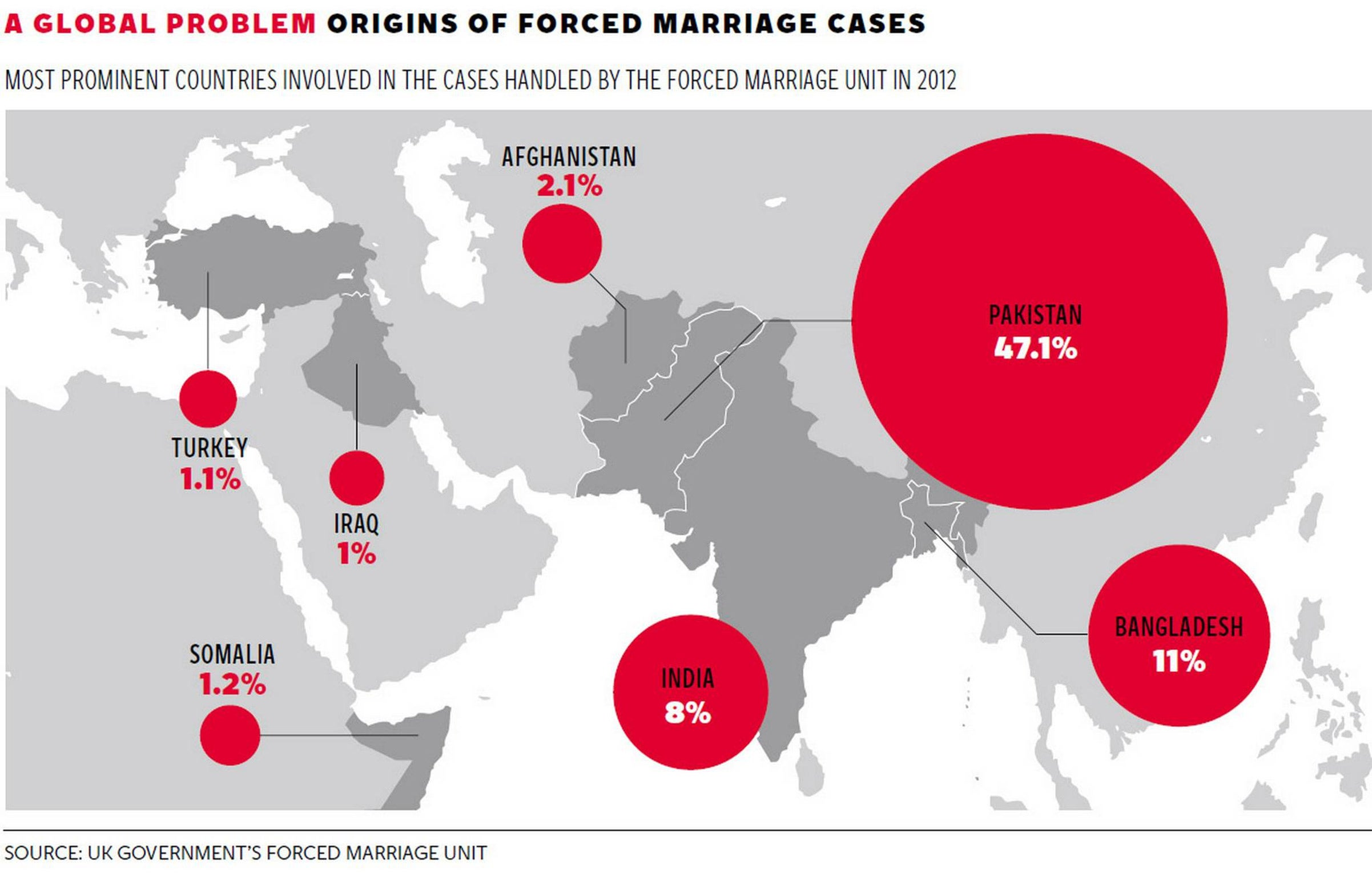 Forced marriage: One British woman's story shows how much it matters