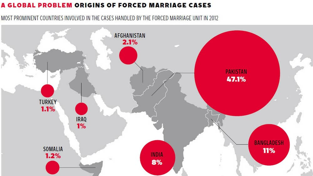 Origins of forced marriage cases
