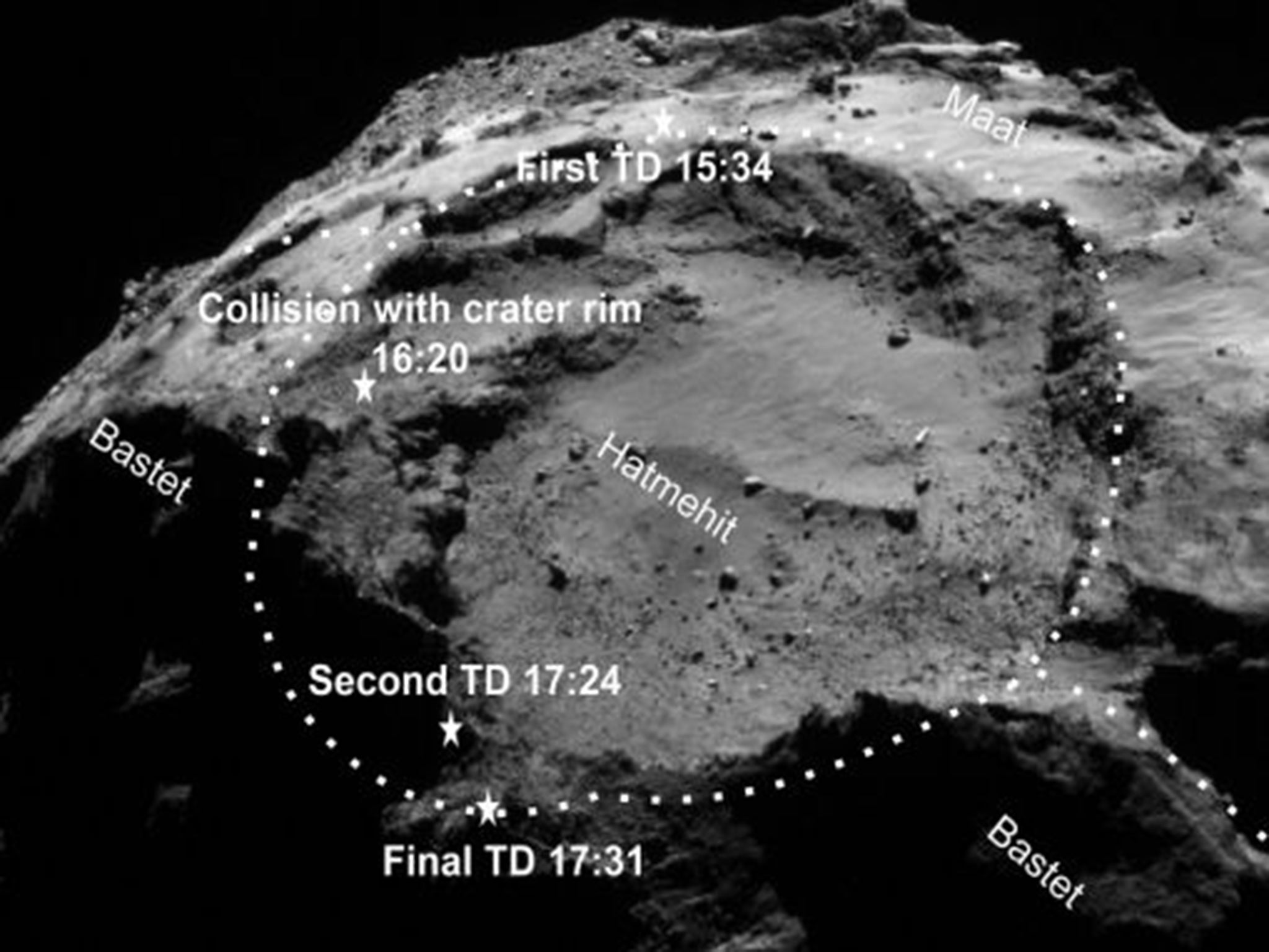 Philae lander data show comets could have brought 'building blocks of life' to Earth