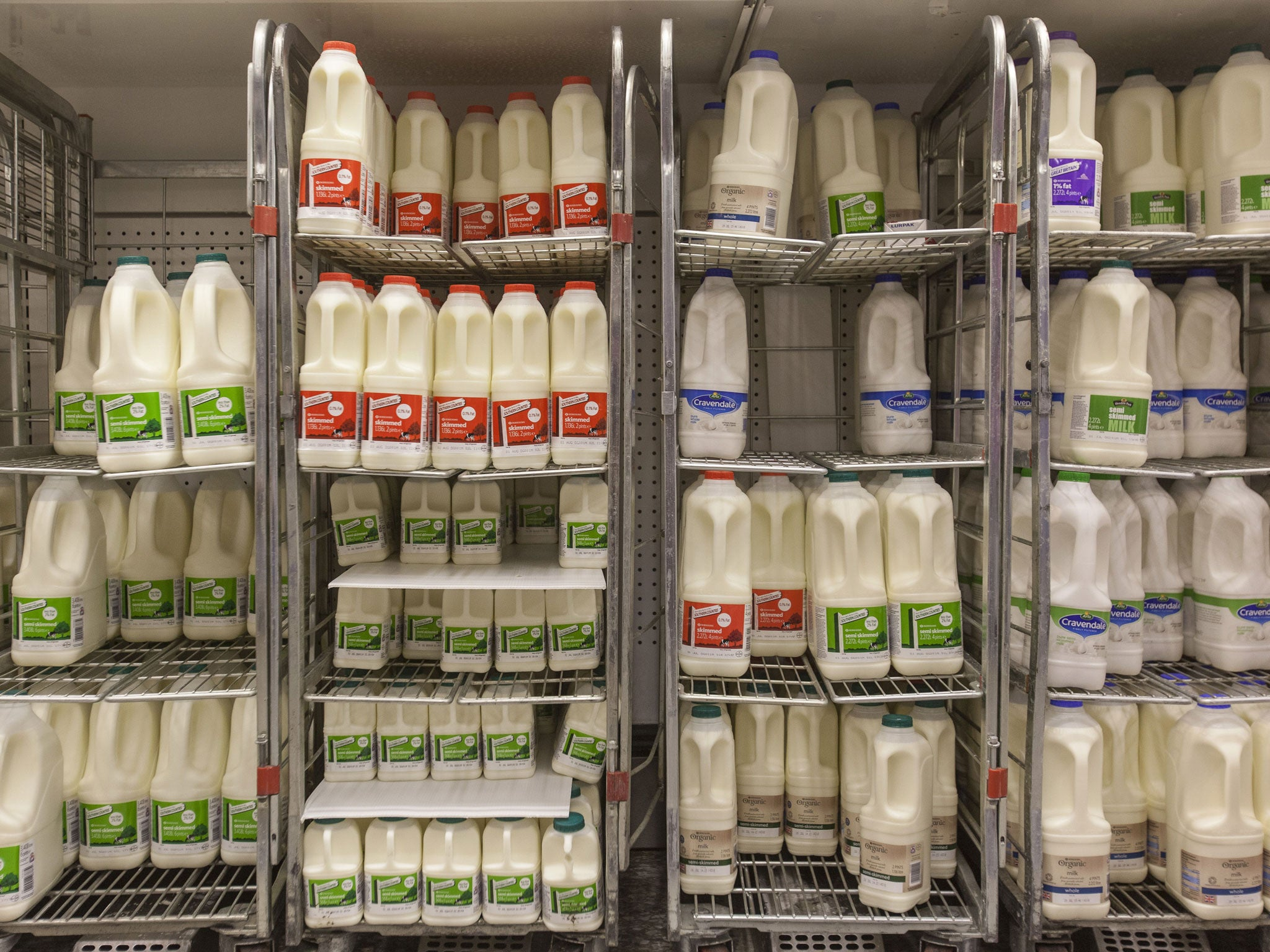 milk and supermarkets Getting milked bay area supermarkets charge too much for milk elisa odabashian senior policy analyst west coast office july, 2004.