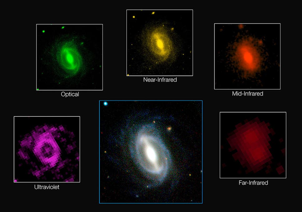 Falling energy levels in galaxies mean the Universe is slowly dying ...