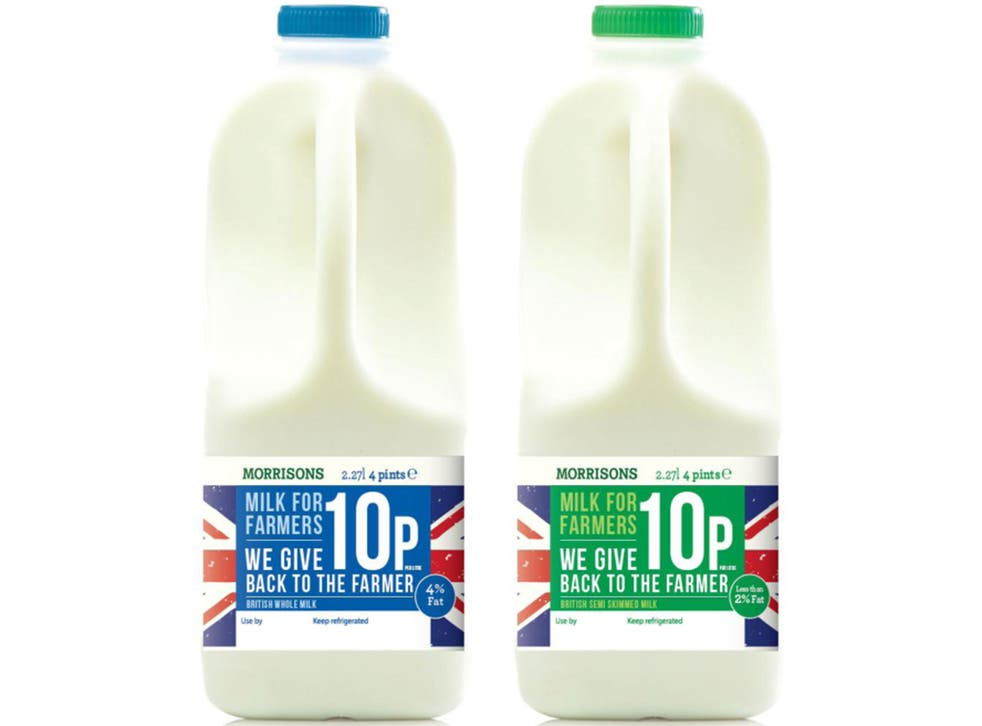 Morrisons new 'Milk for Farmers' brand will pass on 10p-per-litre directly to UK dairy farmers