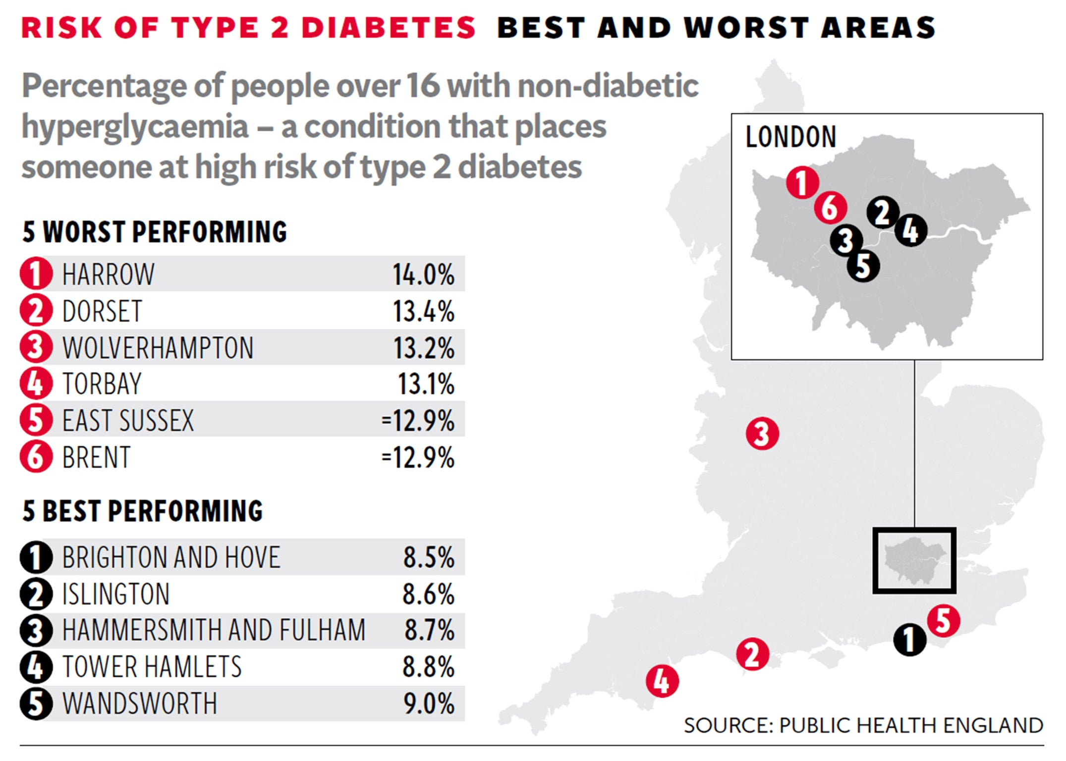 Watch Risk of Type 2 Diabetes High for Smokers, Decreases With Quitting video