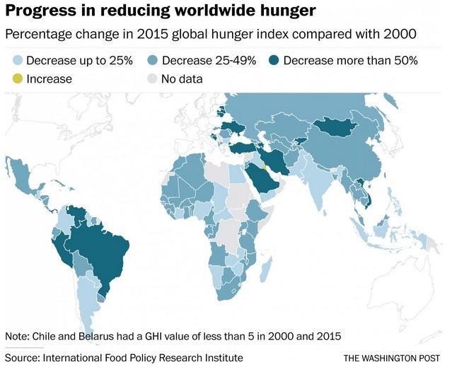 The world's hunger problems, in four charts | The Independent