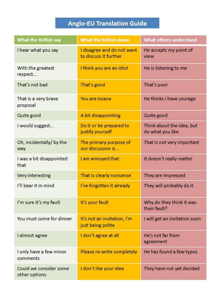 How to understand british men