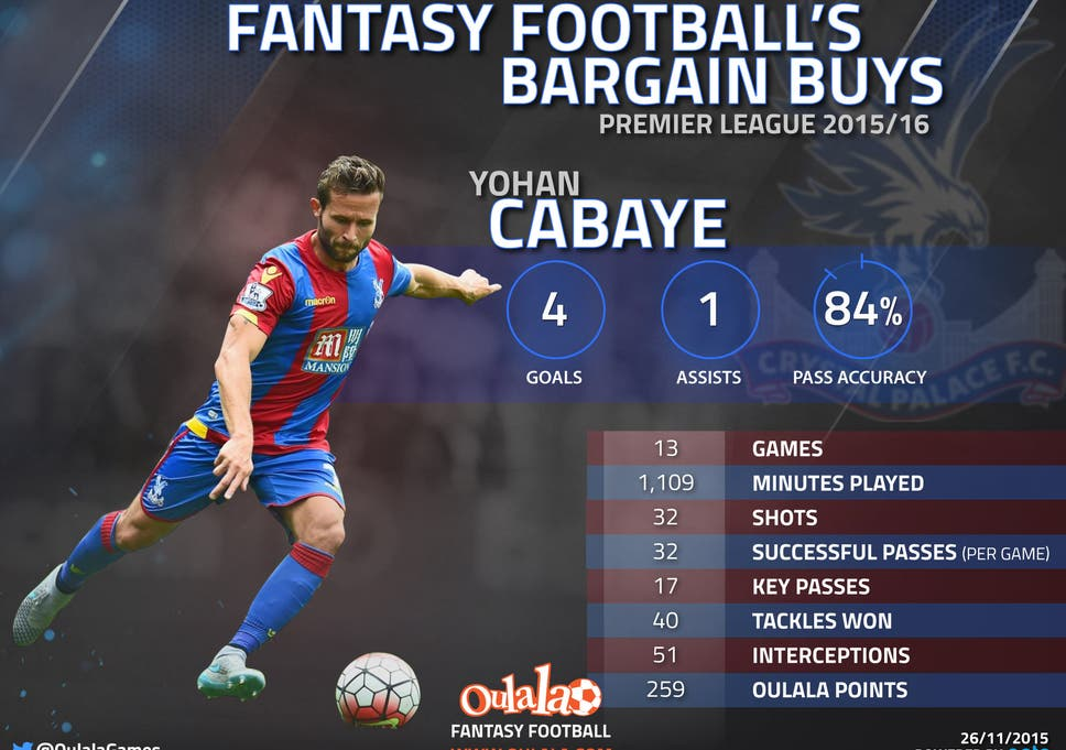 Crystal Palace midfielder Yohan Cabaye one of three must