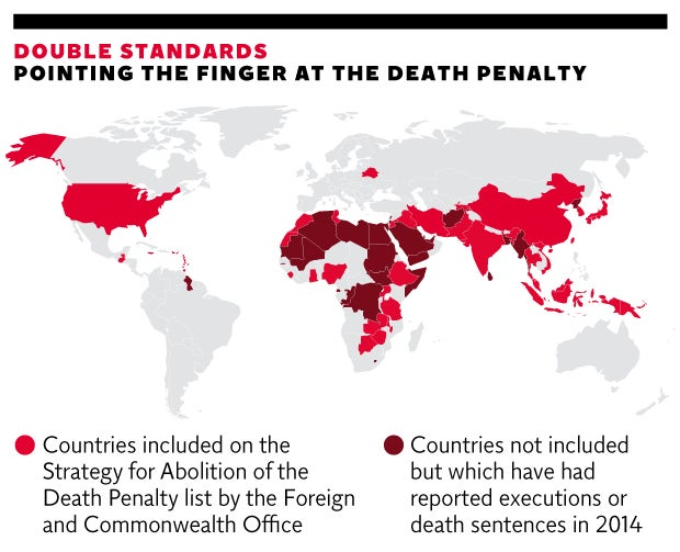 Saudi Arabia omitted from UK's death penalty strategy 'to