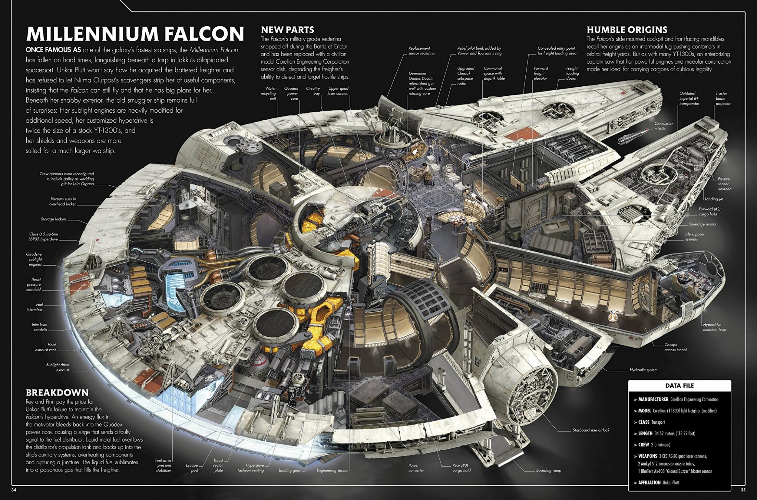 han solo built leia a kitchen on the millennium falcon