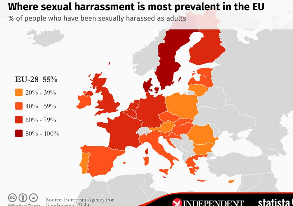 Less sexually active countries