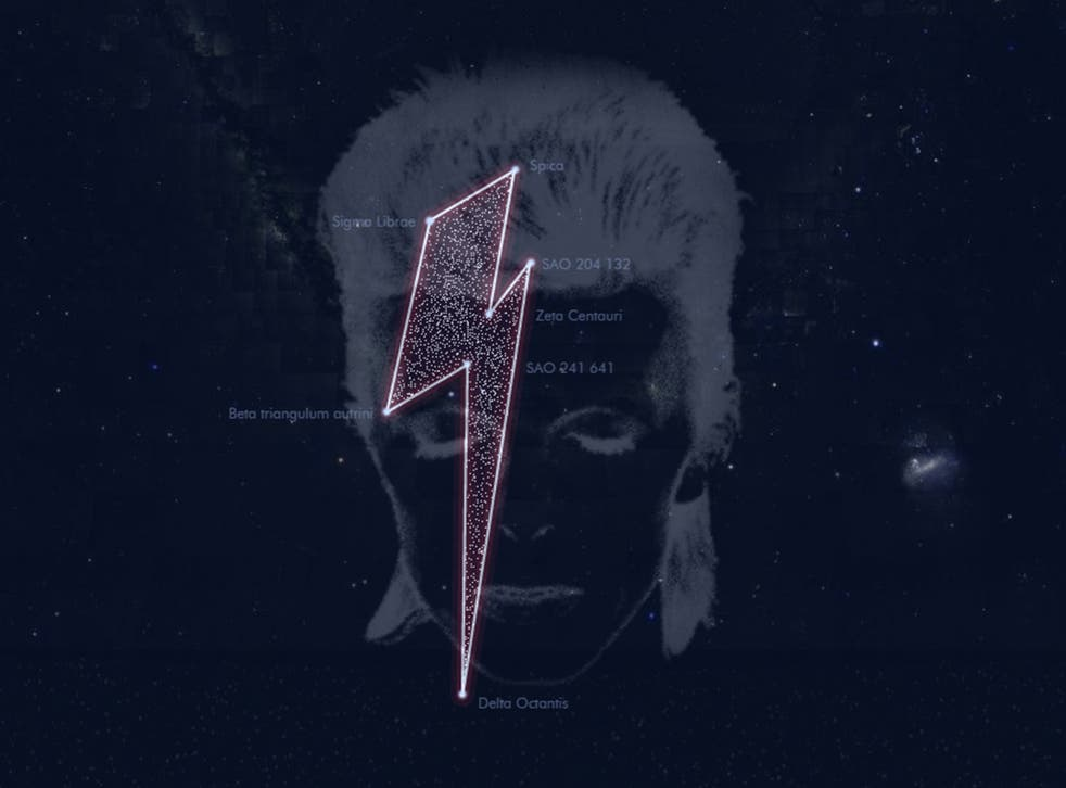 A grab from the Stardust for Bowie site, which shows the constellation as seen from the Earth and allows people to pay tribute to the artist