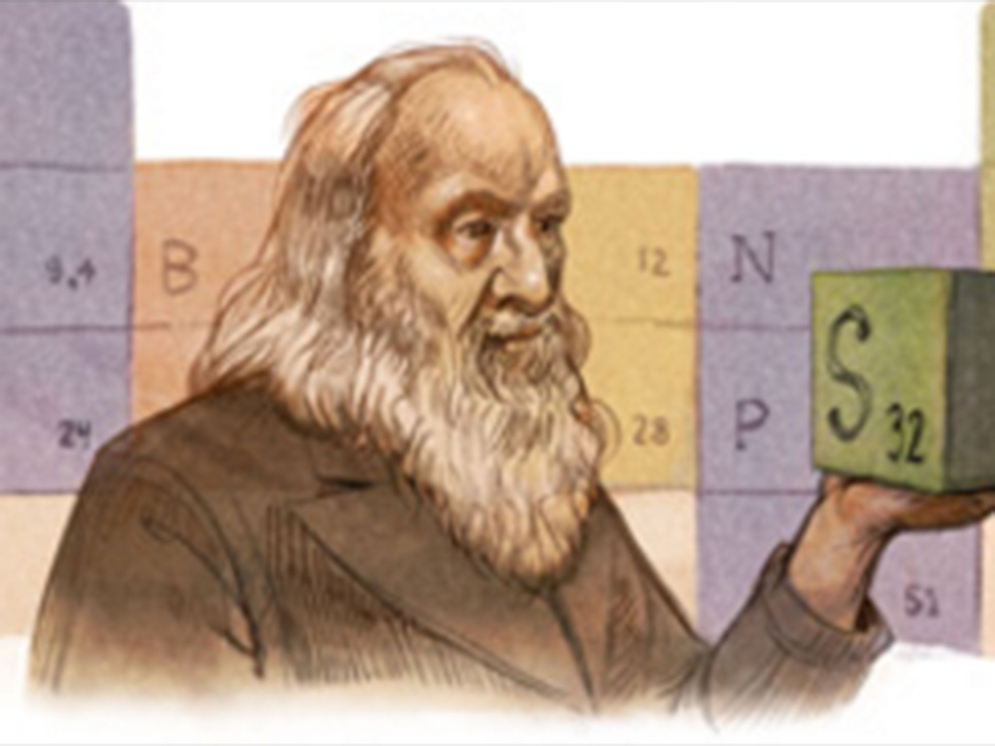 Dmitri mendeleev five facts you possibly didnt know about the dmitri mendeleev five facts you possibly didnt know about the periodic table the independent gamestrikefo Image collections