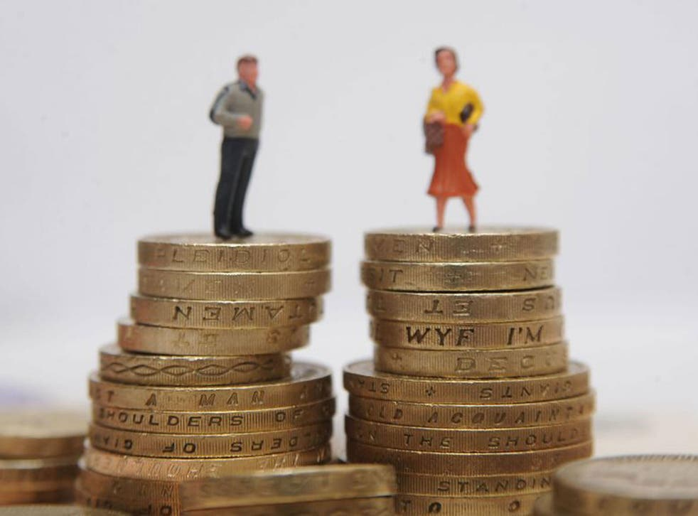 The average female worker in the UK earns 13.9 per cent less than her male counterpart