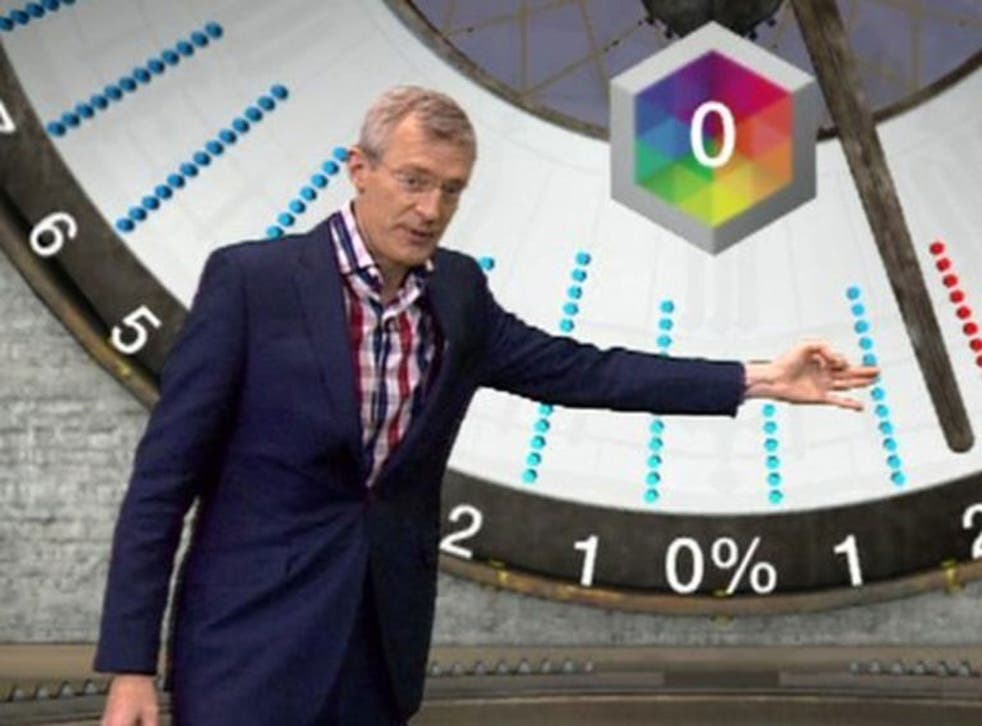Jeremy Vine with his swingometer during the 2015 election