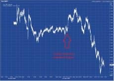 Barclays, HSBC, Lloyds among 12 banks at risk of downgrade