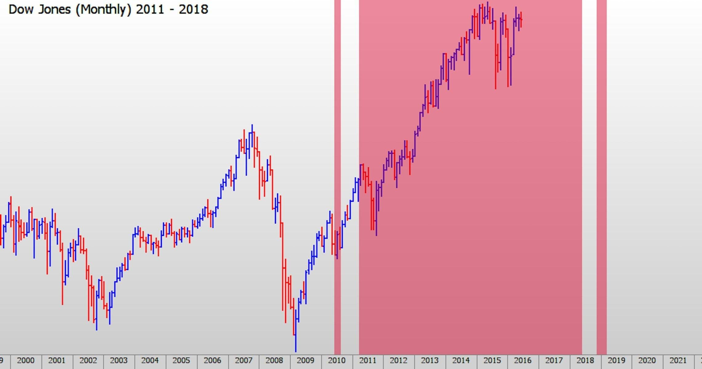 dubai stock market crash