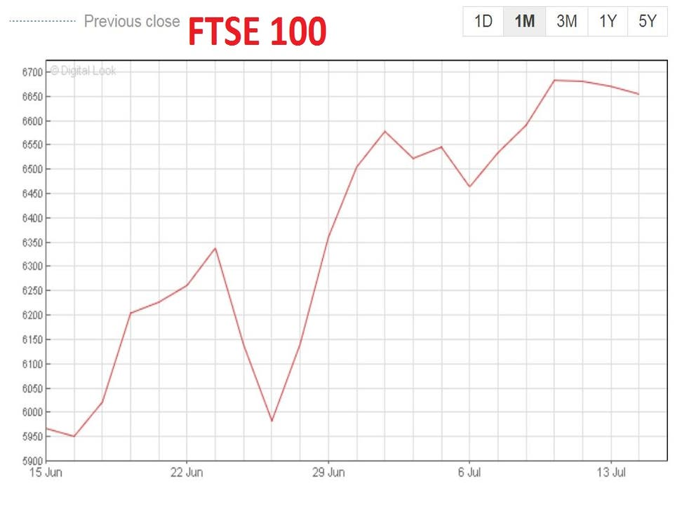 The FTSE 100 was set to open lower on Friday after a terror attack in Nice over night