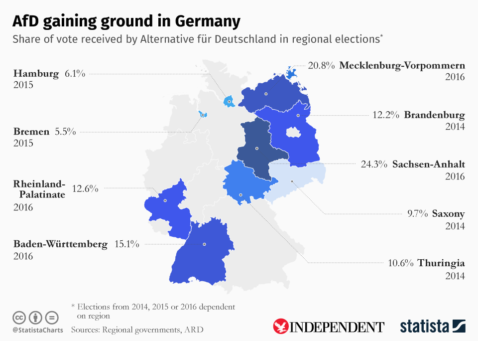 How Antimigrant AfD Party Is Gaining Ground In Germany In One - Germany map 2015