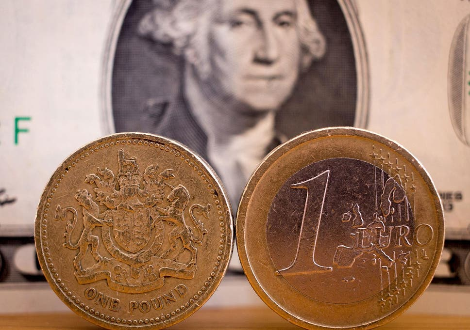 Pound Sterling: What will happen when Prime Minister Theresa May