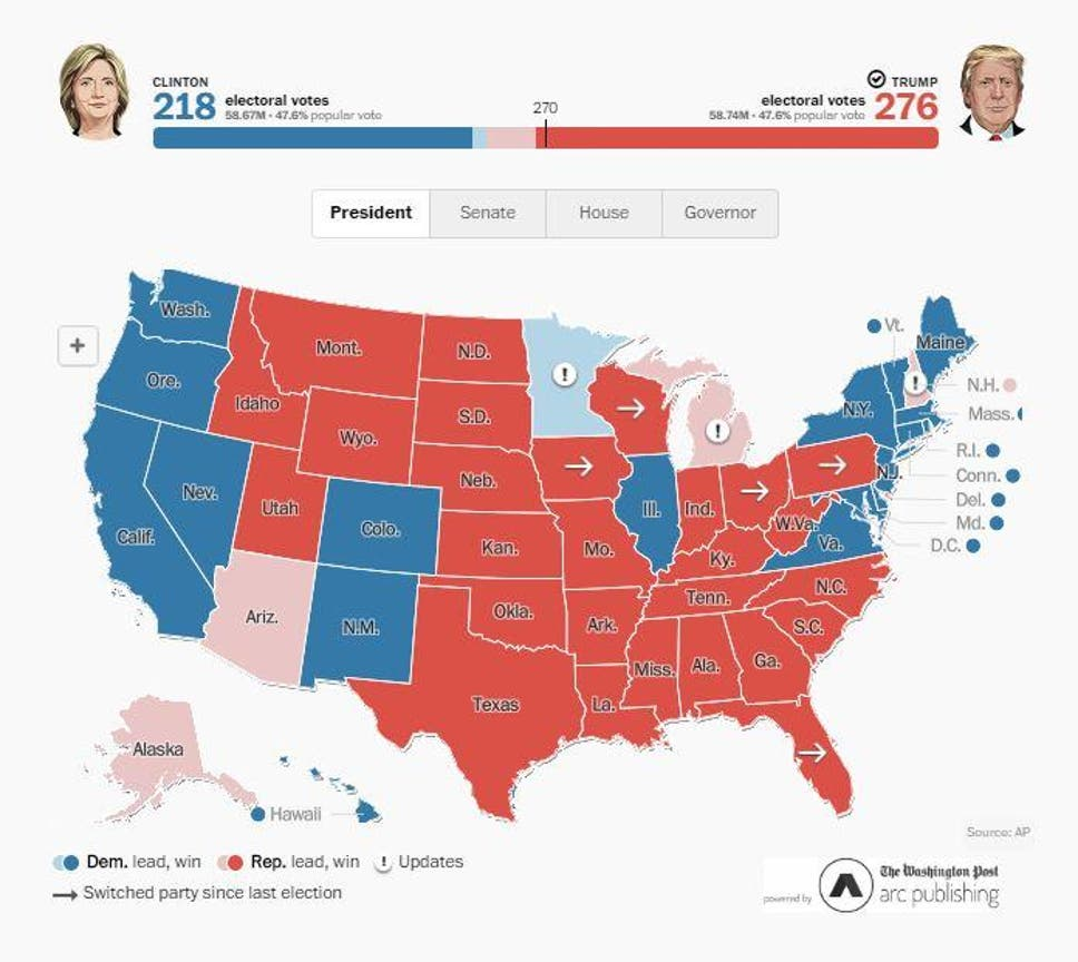 6 charts that explain how Donald Trump won the most incredible ...