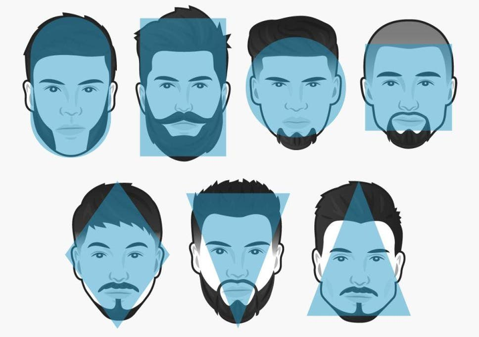 This is the best beard style for every face shape | The