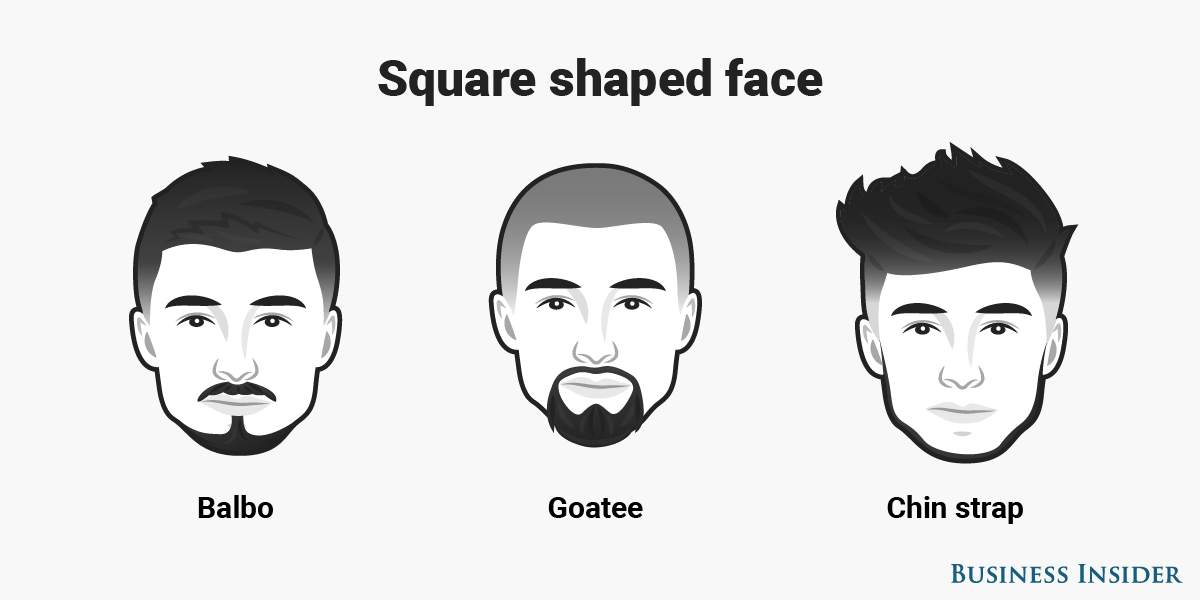 This Is The Best Beard Style For Every Face Shape The Independent