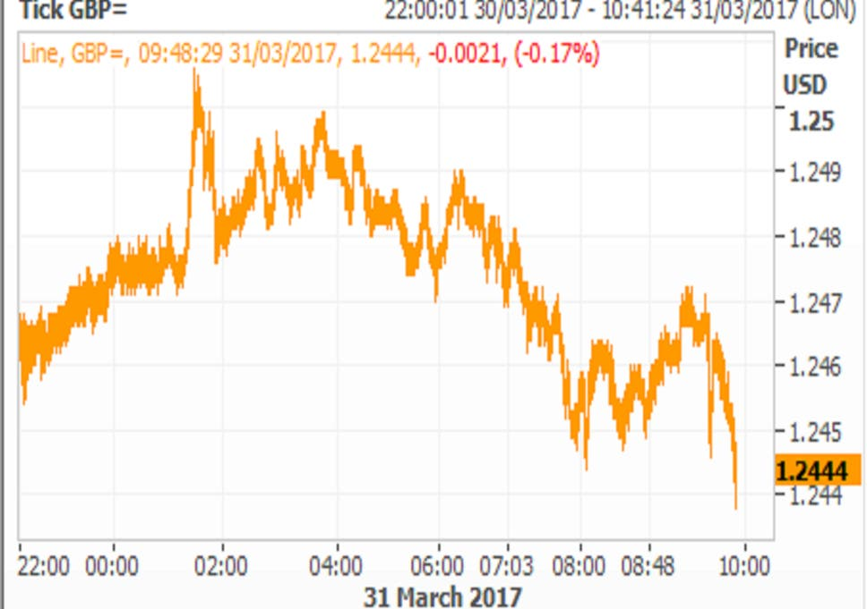 Pound Remains Steady Against Euro And Us Dollar After Donald Tusk