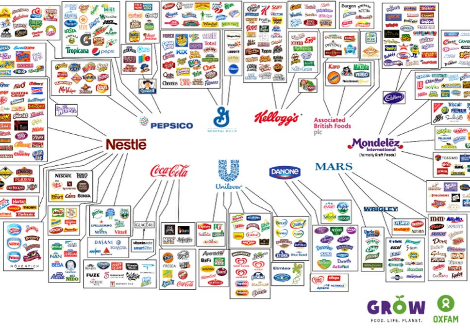 These 10 companies control everything you buy | The Independent
