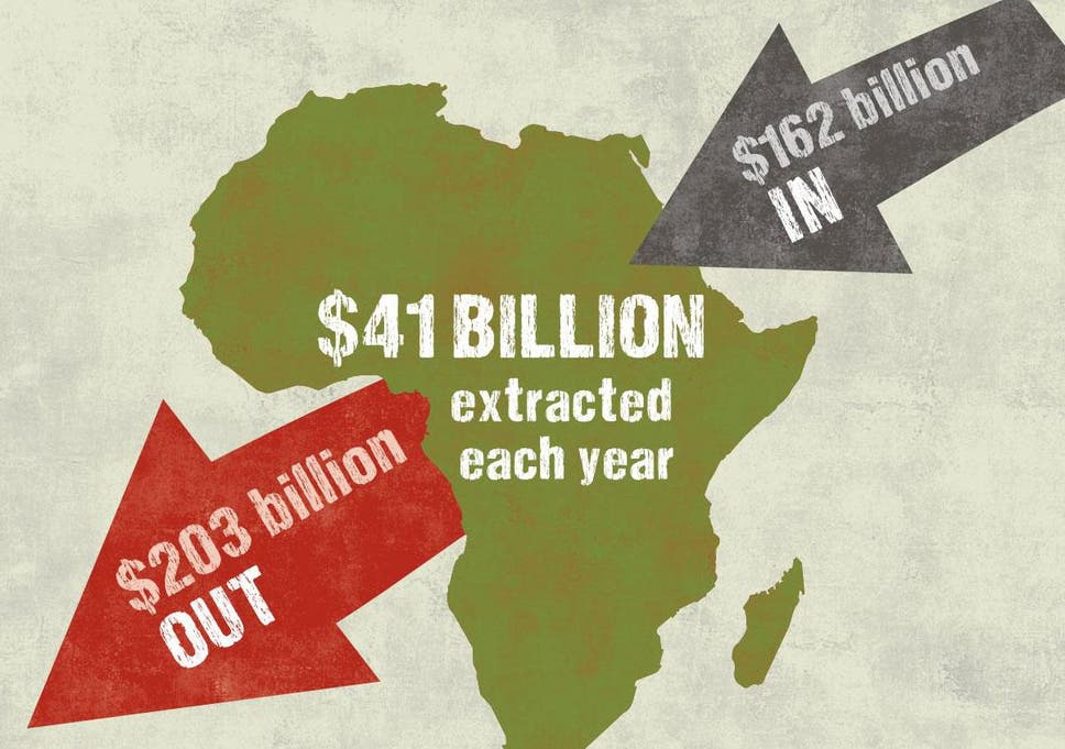 Africa 'subsidises' the rest of the world by £32bn a year