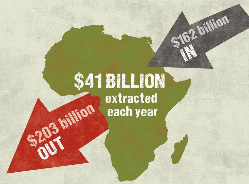The amount of money going into Africa is $41bn less than the amount leaving, campaigners say