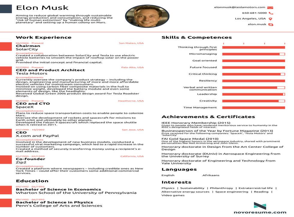 This Resume For Elon Musk Proves You Never Ever Need To Use More Than One Page The Independent The Independent