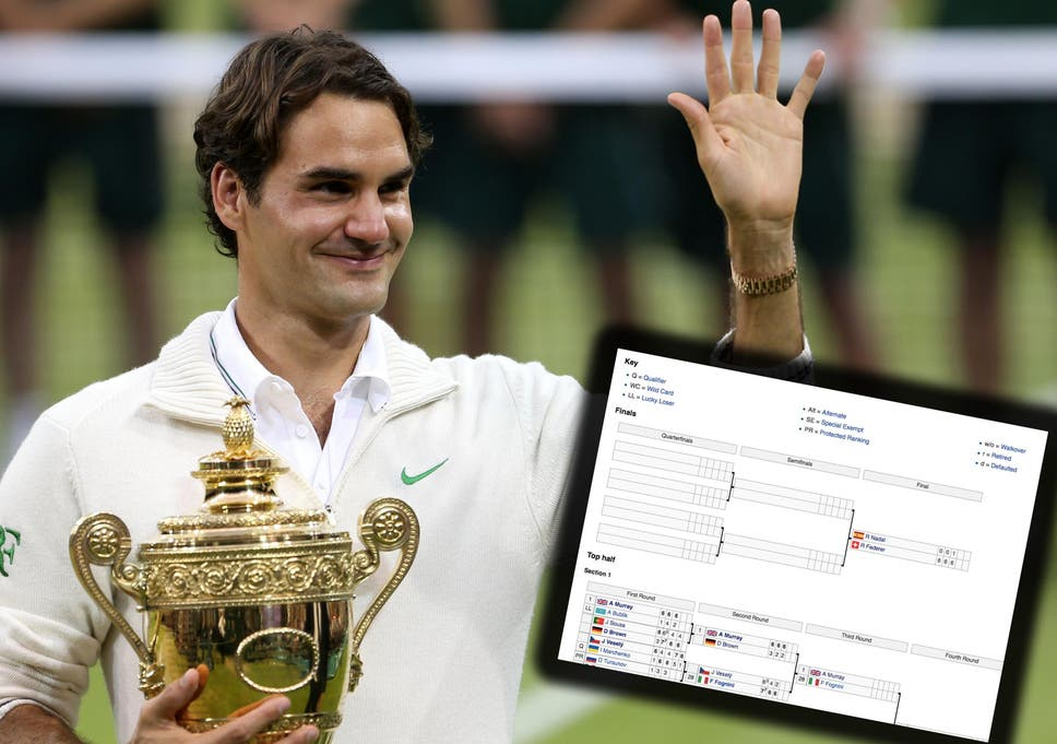fc80c7cbc295 Wimbledon 2017  Roger Federer has already won his eighth title by ...
