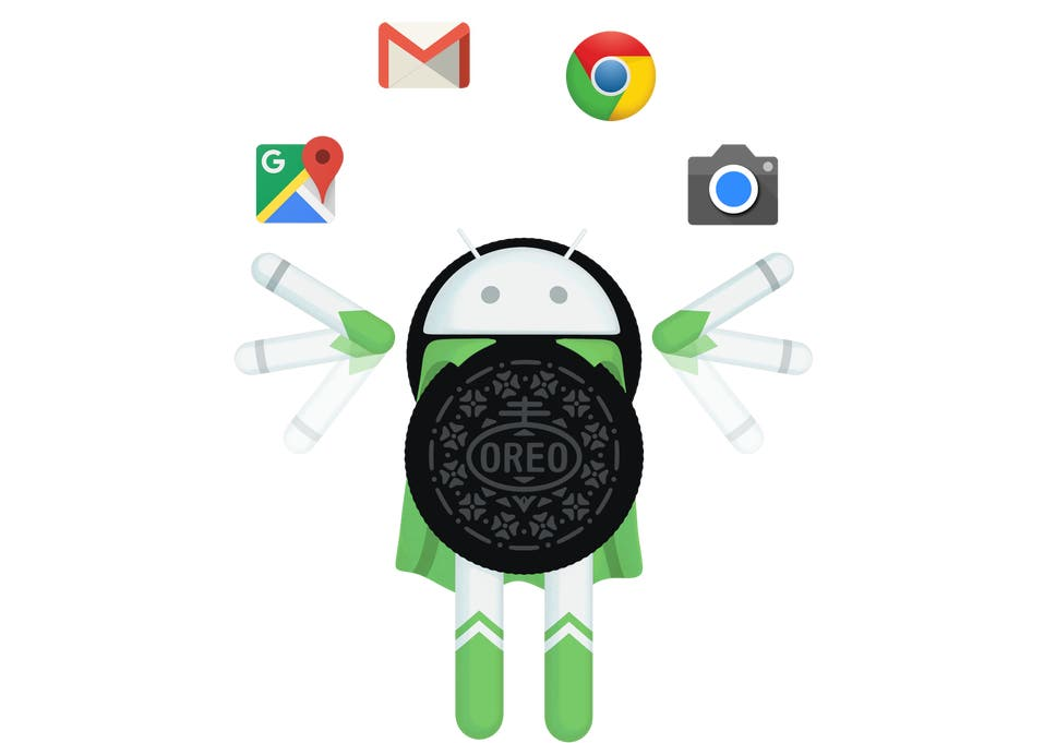 Android Oreo: Everything you need to know about Google's new