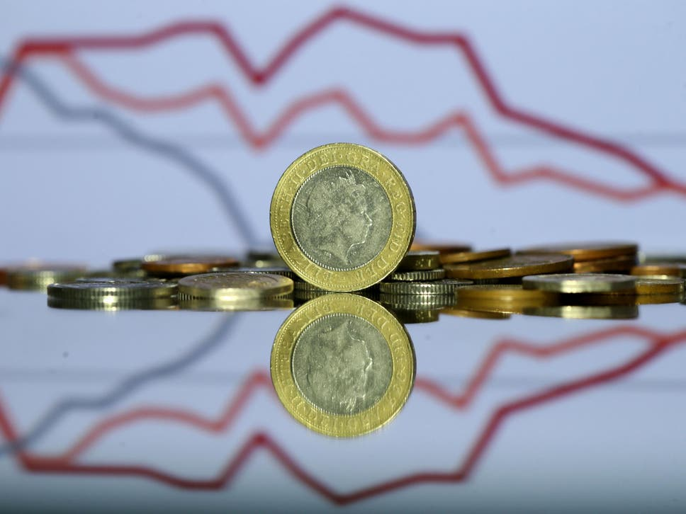 Pound Euro Exchange Rate Sterling Recovers Slightly But Analysts