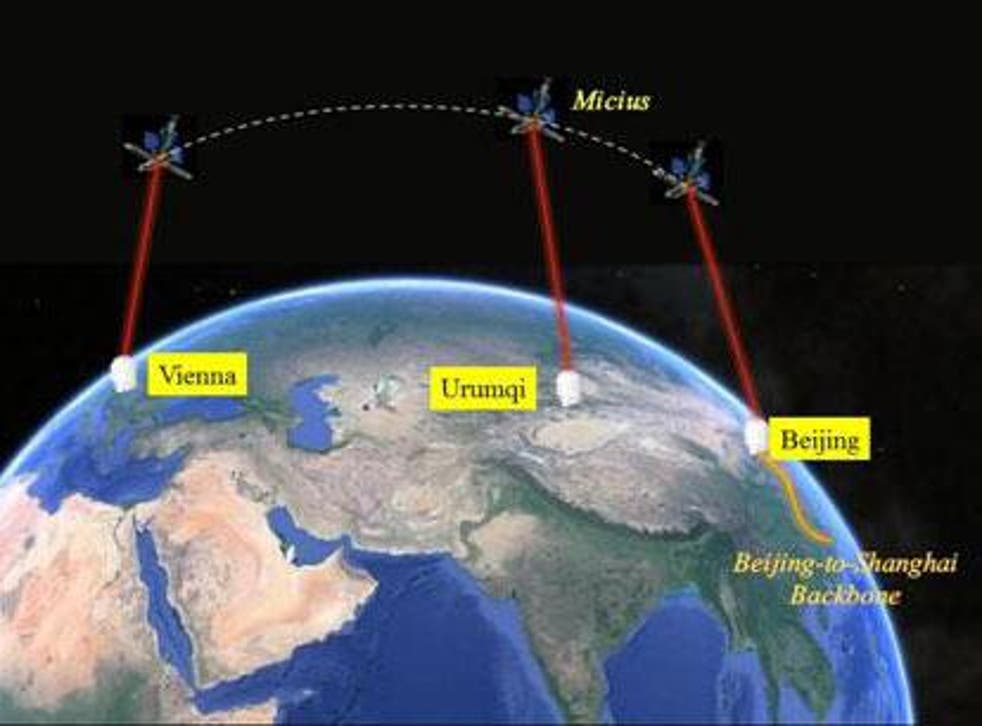 The image shows a message being sent from Vienna to Beijing through space-to-ground integrated quantum network