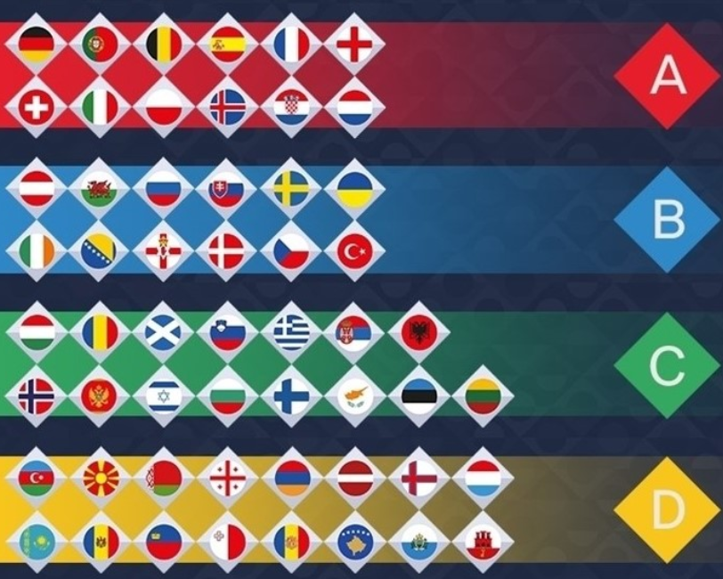 Гјbertragung Nations League