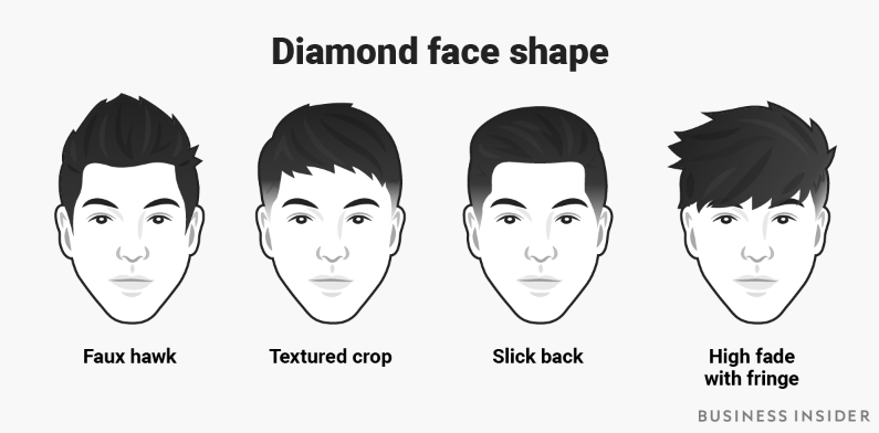 The best men's haircut for every face shape | The Independent