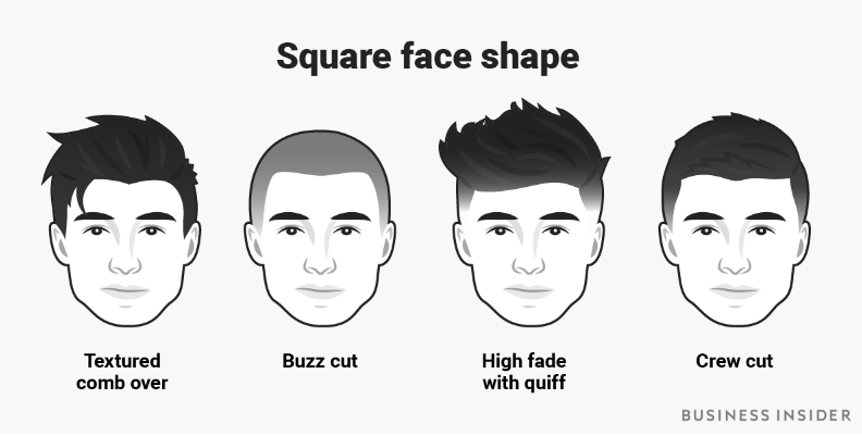 The Best Mens Haircut For Every Face Shape The Independent