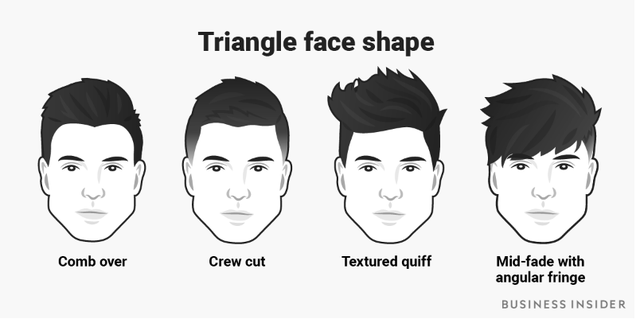 The Best Men S Haircut For Every Face Shape The Independent The Independent