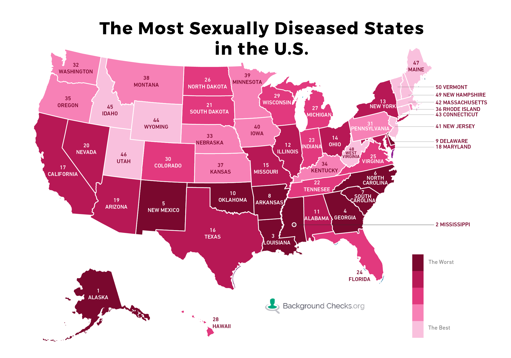 Sexually transmitted infections statistics usa