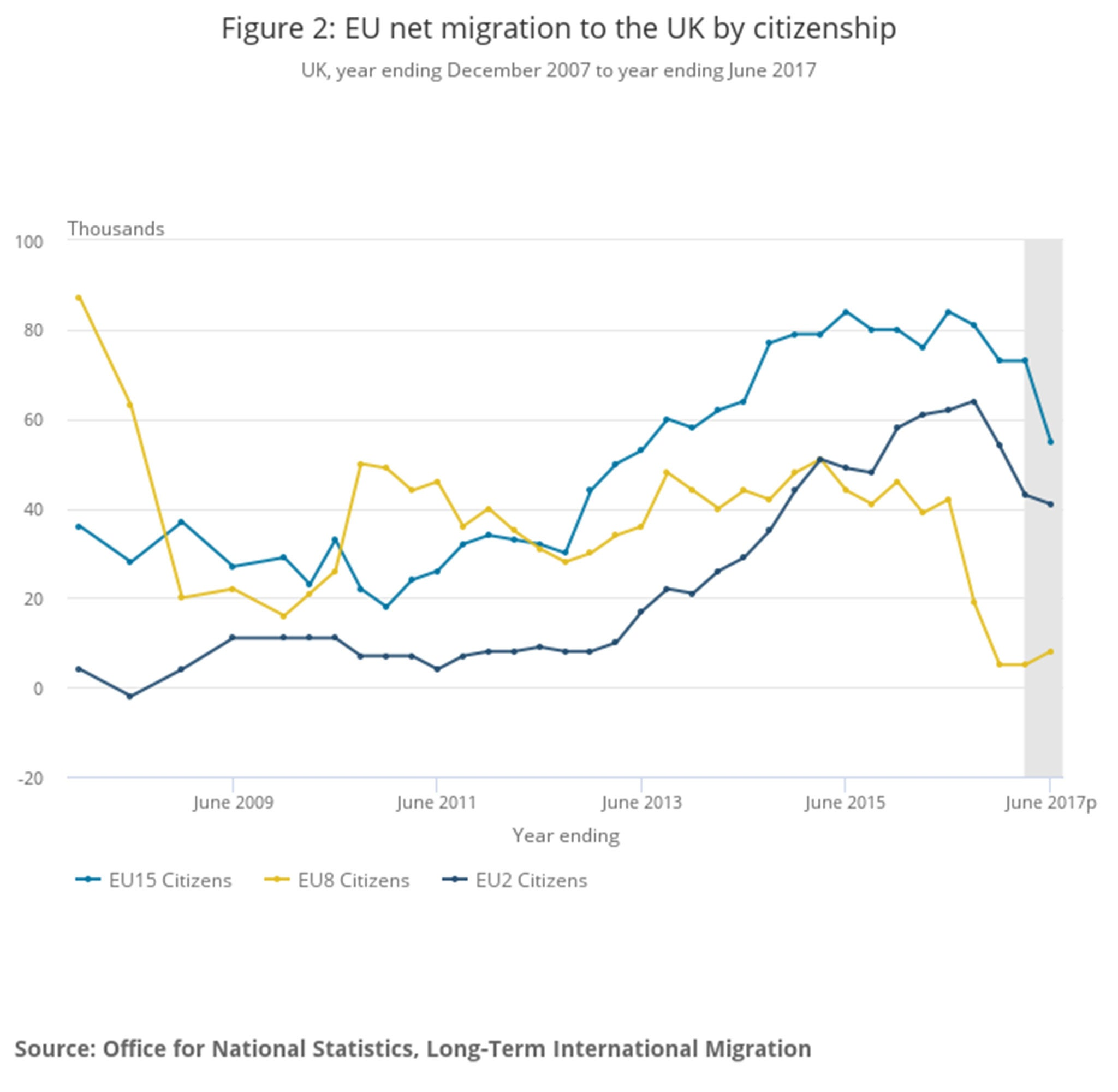UK immigration latest: Net migration falls by more than 106,000 ...