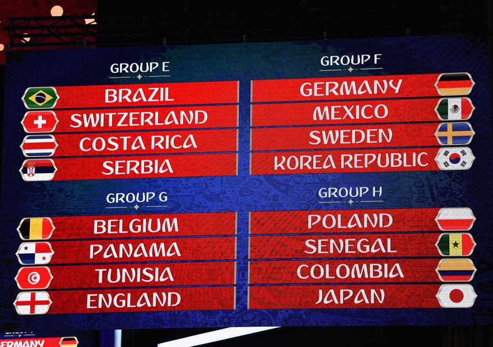England Landed In Group G For Next Summer S Tournament