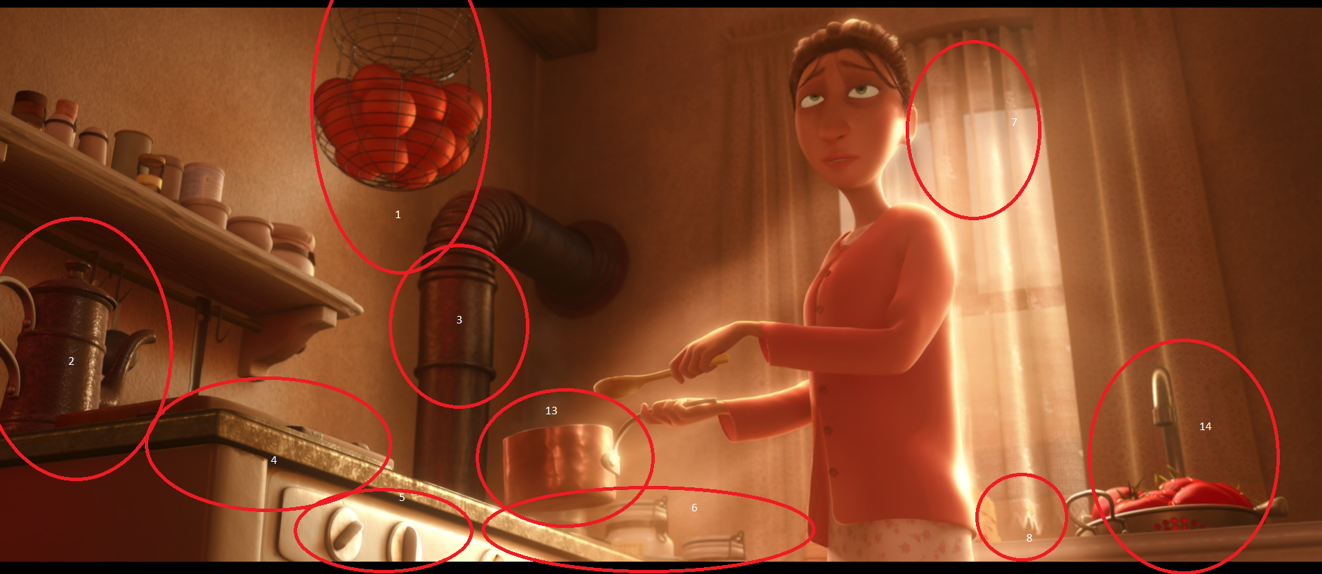 The Mind Blowing Ratatouille Fan Theory That Is Going Round The Internet Indy100