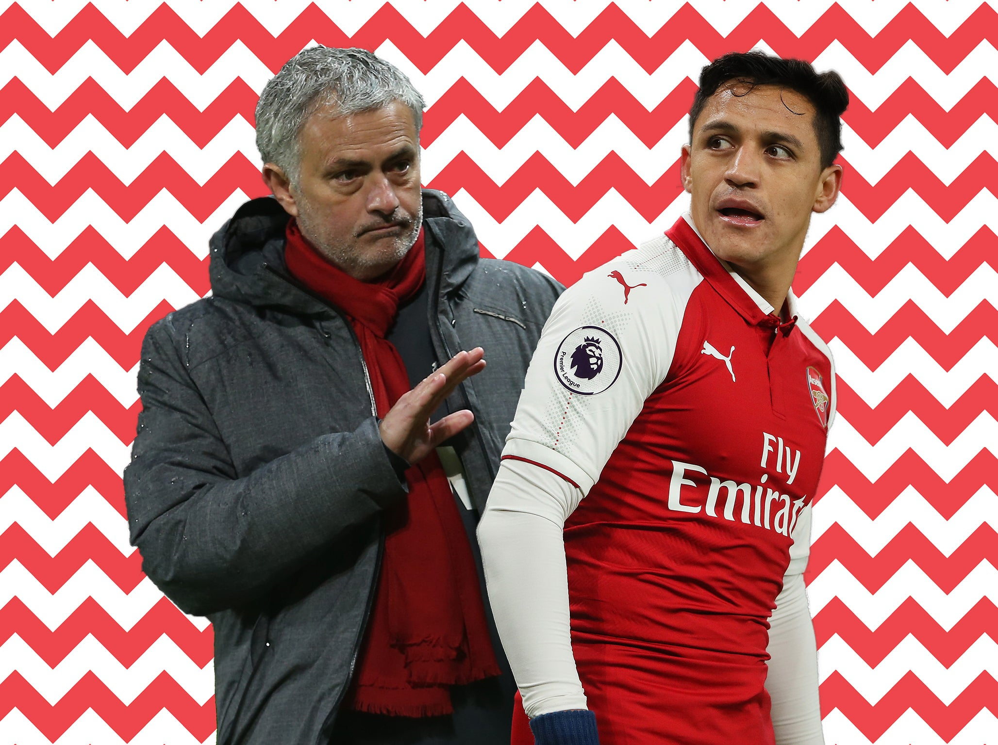 Why signing Alexis Sanchez is the right move for Jose Mourinho but not necessarily Manchester United
