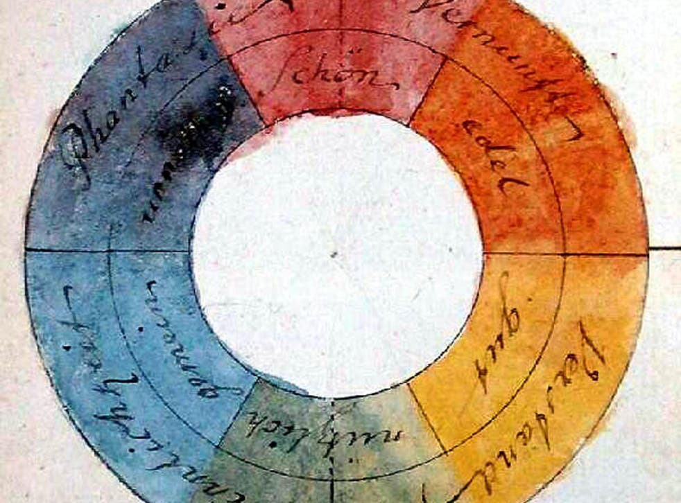 Goethe's symmetric colour wheel (1809). Unlike Newton, who argued that colour was intrinsic to light itself, Goethe believed it was a created response of the human mind